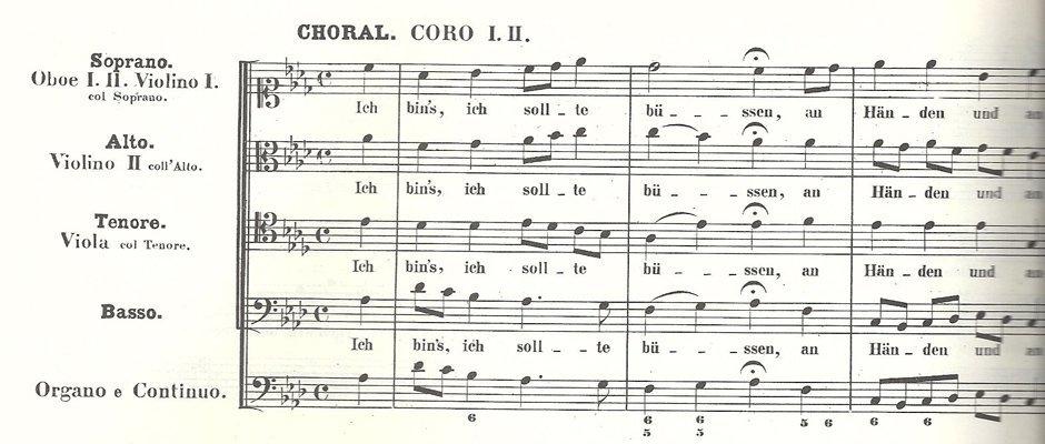 LICEI MUSICALI. Pubblicazione elenco destinatari di utilizzazione per l'a.s. 2018/19 sui licei musicali della Lombardia